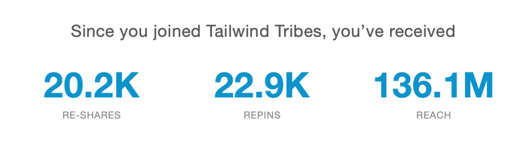 screenshot of nikki blogs tailwind scheduler statistics showing 136 million views
