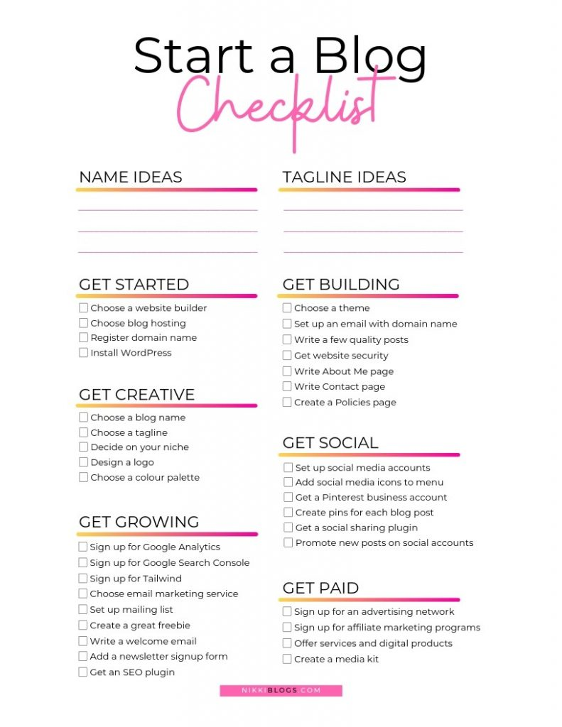 text reads start a blog checklist with categories and itemized lists for each one below