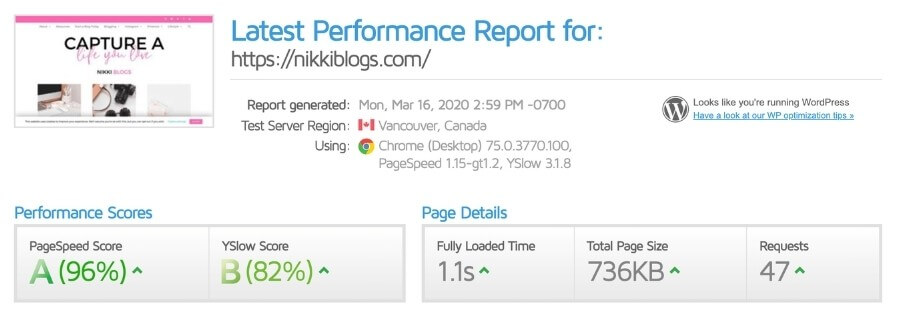screenshot of nikki blogs site speed score via gtmetrix page speed test - 1.1 seconds to fully load