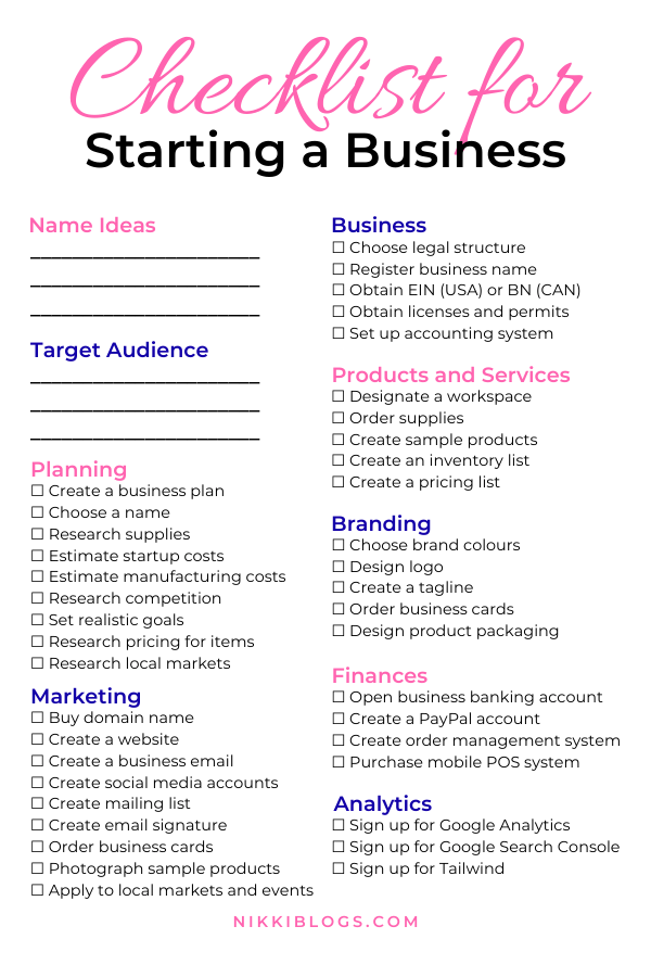 text reads checklist for starting a business