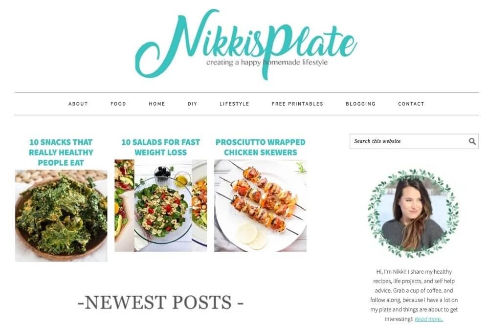 nikki's plate blog name ideas example