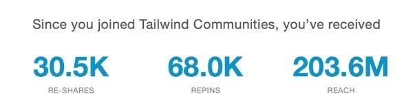 tailwind communities
