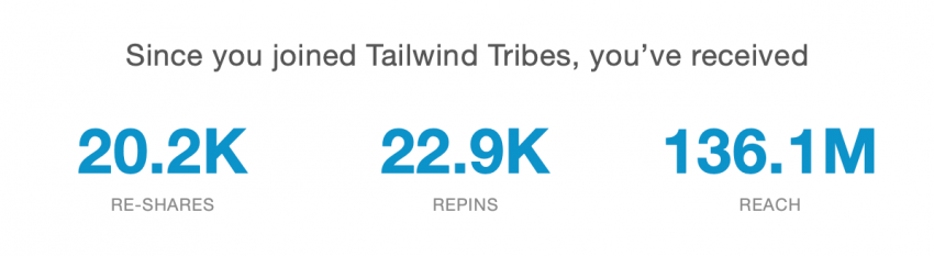 screenshot of nikki blogs tailwind scheduler statistics showing 136 million views