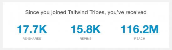 screenshot of nikki blogs tailwind scheduler statistics showing 118 million views